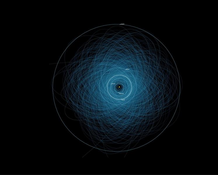 Niebieskie linie to orbity potencjalnie groźnych asteroid