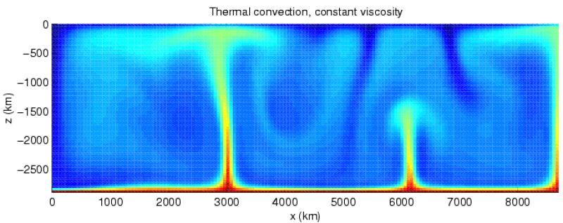 Rysunek przedstawia rozkład temperatury wywołany konwekcją (czerwień - wyższa temperatura, niebieski - niższa) uzyskany jako symulacja komputerowa. (Wikipedia, (CC BY-SA 3.0))