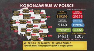 Grzesiowski: dziś być może jest nawet 200 tysięcy zachorowań